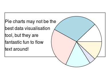 Rendering HTML Content in R Graphics