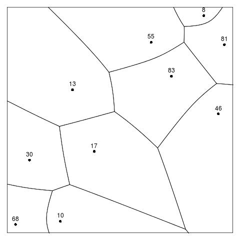 Voronoi Treemaps in R